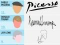 Coolest signatures