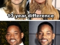 Celebs that don't age