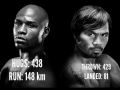 MayPac Official Stats
