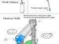 DIY flying swimming pool