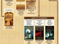 Fantasy book series 101