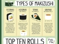 Let's learn about sushi!