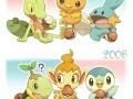 Starter Pokemons