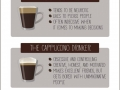 What does your coffee say