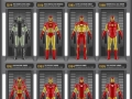 Evolution of ironman's suits