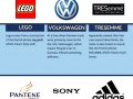 Meaning of brand names