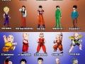 Evolution Of Dragon Ball
