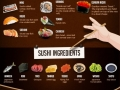 Complete guide to sushi