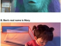 Monster Inc facts