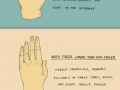 Length of your fingers