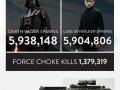 Star Wars battlefront stats