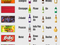 Candy and booze