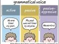 Easy grammar guide
