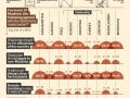 Migrant statistics