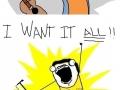 'All The..' Meme