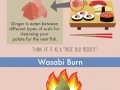How to eat your sushi