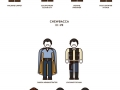 Every single Star Wars costume