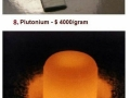 Most expensive materials on earth