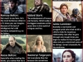 Analysis of GoT characters