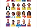Can you name all these players?