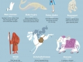 Mythical creatures around the world