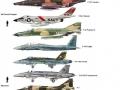 Fighters size comparison