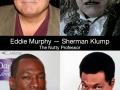 Actors' transformations