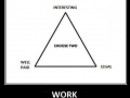 The Reality About Work