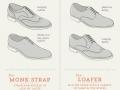 Shoe charts every guy needs