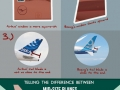 How to identify passenger planes
