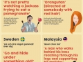 Bizarre insults from around the world