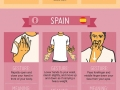 Hand gestures every traveller should know