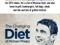 What Michael Phelps ate every day for the Olympics