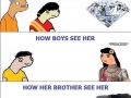 How people see girls