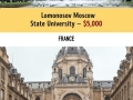 Tuition fees at universities around the world
