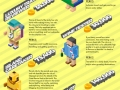 The cushiest jobs in the world