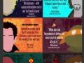 Inspirational Superhero quotes