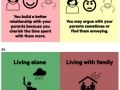 Real life examples explaining how living alone can speed up your personal growth