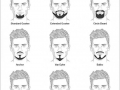 A man's guide to facial hair