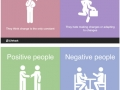 Differences between positive & negative people
