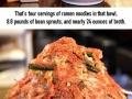 Eat ramen in 20 minutes, earn $438!