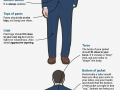 Everything a gentleman needs to know about a perfect suit