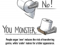 Toilet paper: under or over?