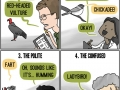 Four types of people who named birds