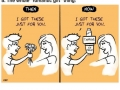 Dating: Early on vs. After a long time