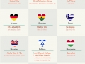 How to say �I love you� in 50 different languages
