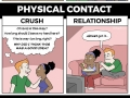 Why having a crush is harder than a relationship