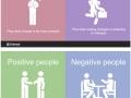 Positive vs negative people