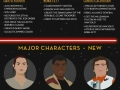 Star Wars guide for dummies