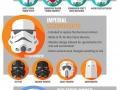 Stormtrooper costume evolution